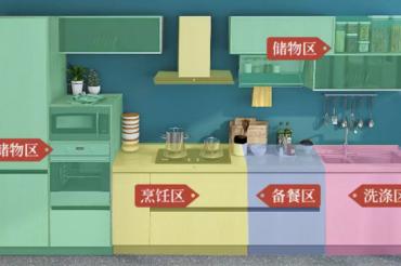 【厨房装修秘籍】看了想把厨房拆了重装!